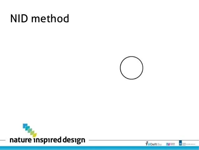 NID process team up set goals map contexts get ideas integrate solutions test goals start cycles keep optimizing