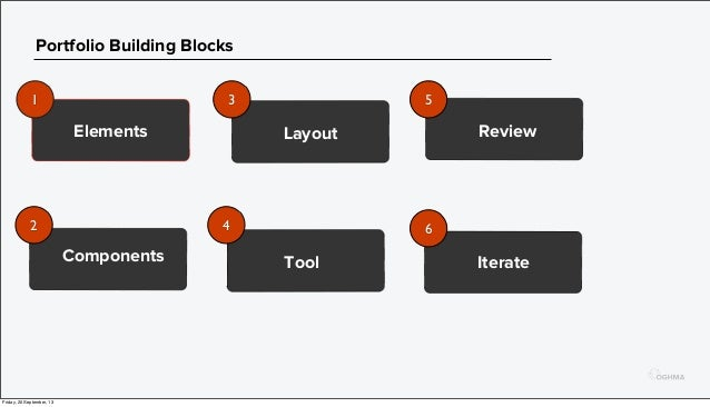 Portfolio Building Blocks Elements Components Layout Tool Review Iterate 1 2 3 4 5 6 Friday, 20 September, 13