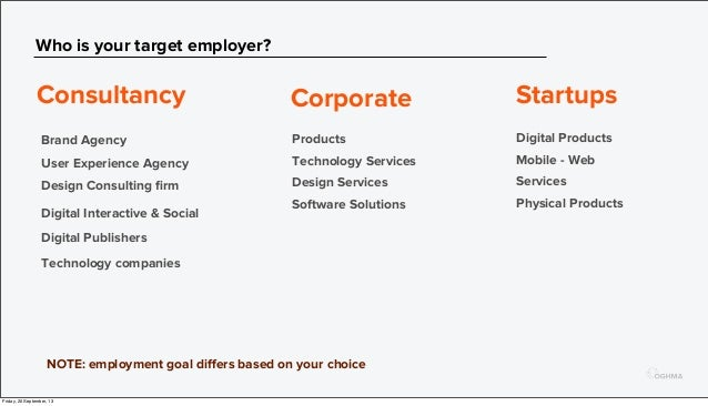 Who is your target employer? Brand Agency User Experience Agency Consultancy Corporate Design Consulting firm Digital Inter...