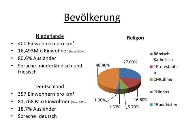 Niederlande Sprache