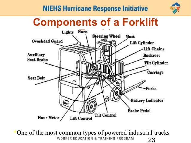 forklift operator training by niehs