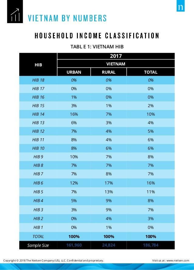 Nielsen insights pocketbook 2018