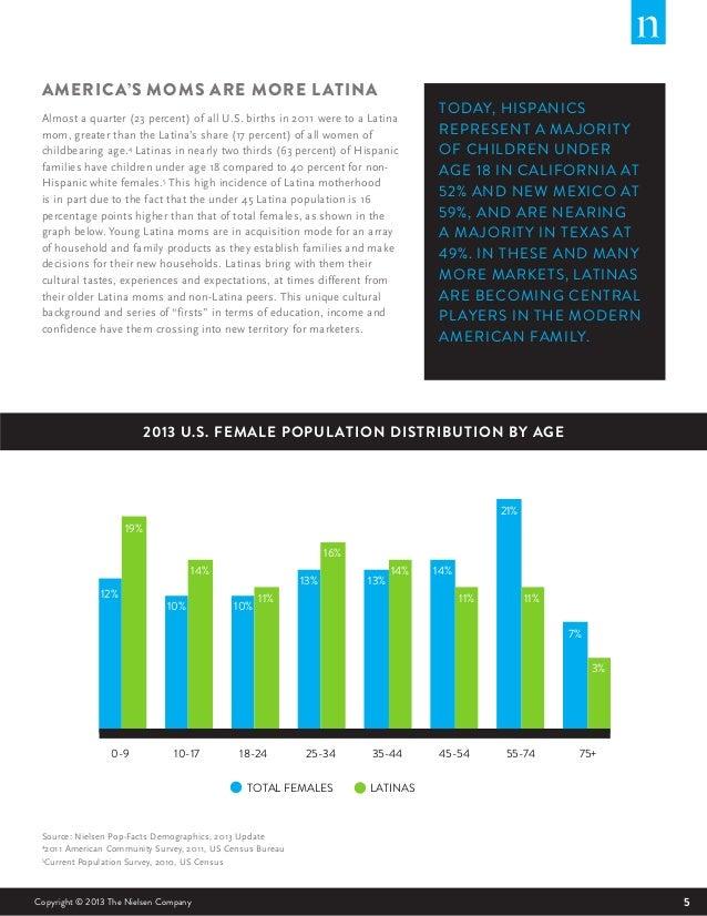 Nielsen 39 s the latina power shift report - Bureau ecologique viva shift ...