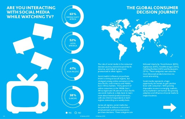 ARE YOU INTERACTING                                                                        THE GLOBAL CONSUMER     WITH SO...