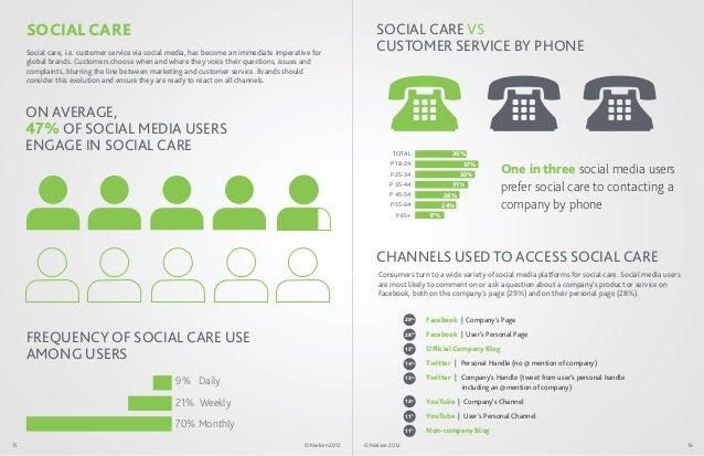 SOCIAL CARE                                                                                               SOCIAL CARE VS  ...