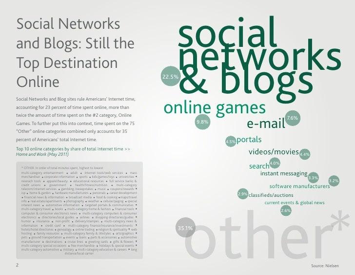 Nielsen social-media-report Slide 3