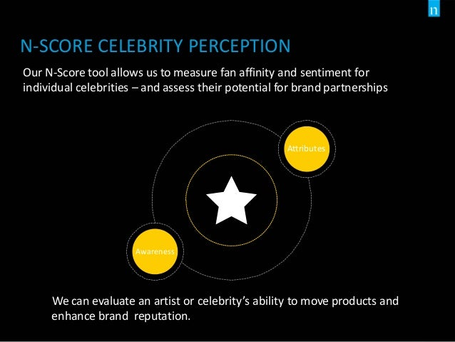 N-SCORE CELEBRITY PERCEPTION Our N-Score tool allows us to measure fan affinity and sentiment for individual celebrities –...