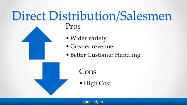 digi com strategies for capturing market share Learn about the three simplest ways companies can regain lost market share: what strategies do companies use to regain market another strategy is to.