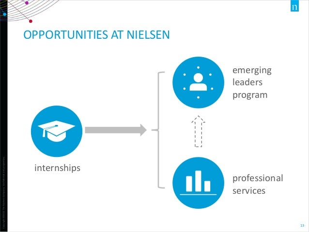 OPPORTUNITIES AT NIELSEN  Copyright ©2012 The Nielsen Company. Confidential and proprietary.  emerging leaders program  in...
