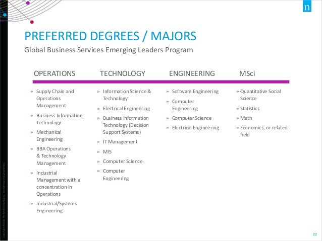 PREFERRED DEGREES / MAJORS Global Business Services Emerging Leaders Program OPERATIONS  TECHNOLOGY  ENGINEERING  » Supply...