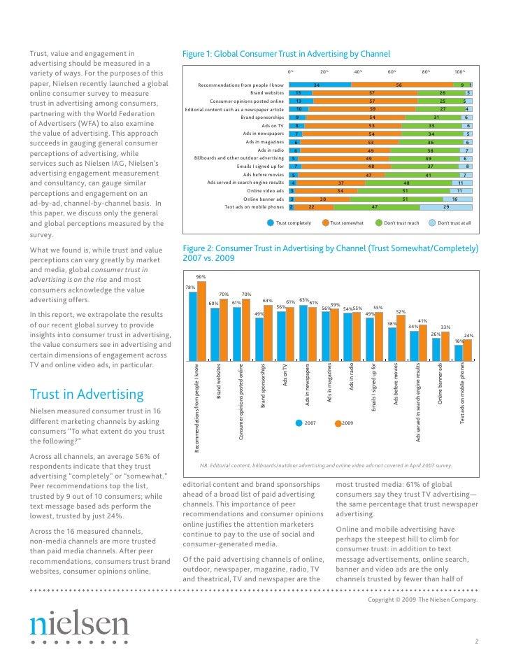 Nielsen Trust and Advertising Global Report July09 Slide 3