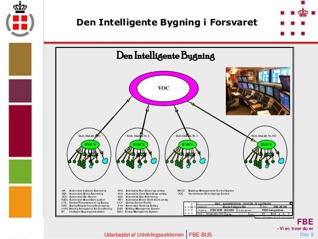 Den Intelligente Bygning I Forsvaret Af Niels Henrik