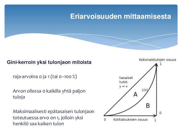 Gini-kerroin yksi tulonjaon mitoista raja-arvoina 0 ja 1 (tai 0–100 %) Arvon ollessa 0 kaikilla yhtä paljon tuloja Maksima...