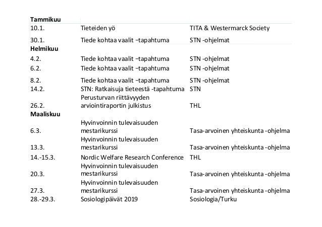 Tammikuu 10.1. Tieteidenyö TITA&WestermarckSociety 30.1. Tiedekohtaavaalit–tapahtuma STN-ohjelmat Helmikuu...