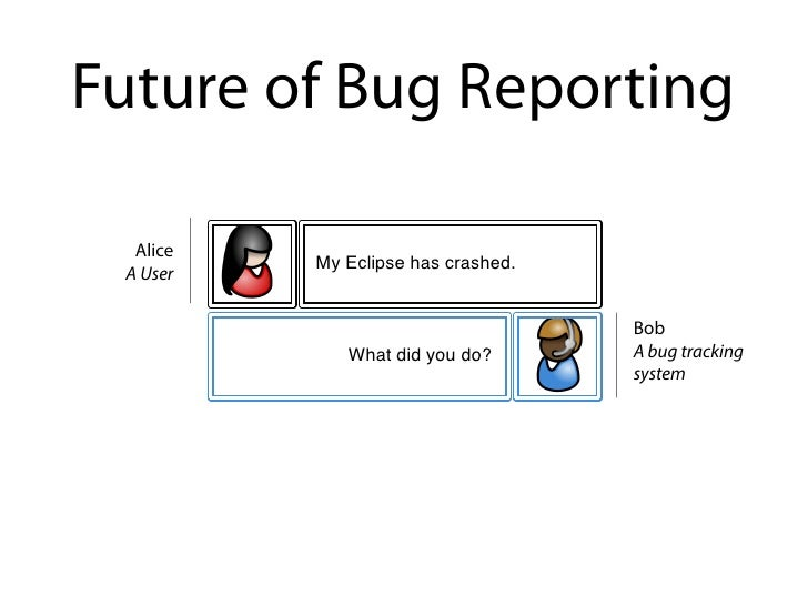 Future of Bug Reporting    Alice           My Eclipse has crashed.  A User                                      Bob       ...