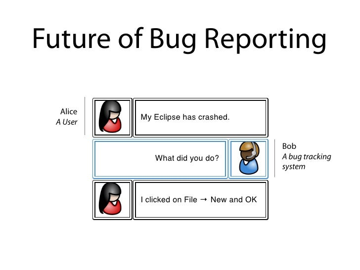 Future of Bug Reporting    Alice           My Eclipse has crashed.  A User                                             Bob...