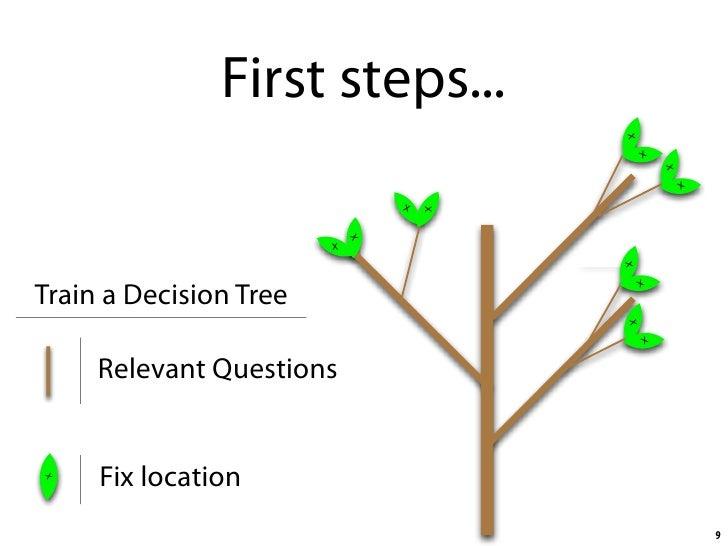 First steps...                                             X                                             X                ...