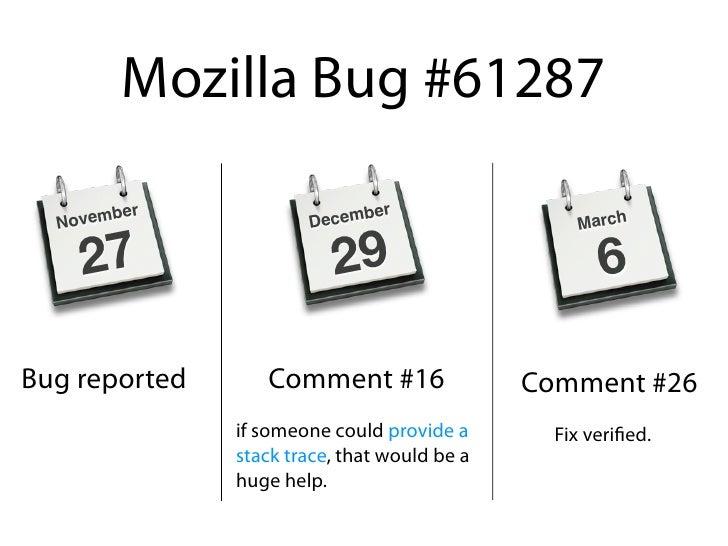 Mozilla Bug #61287    N ovemb           er                        Dec ember                  March       27               ...
