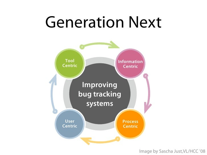 Generation Next     Tool                Information   Centric                 Centric                 Improving           ...