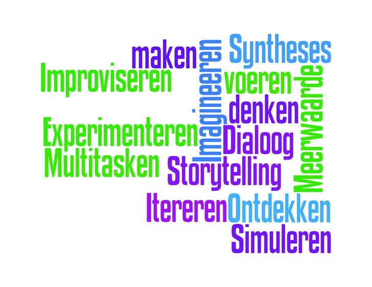 Creativiteit en innovatie