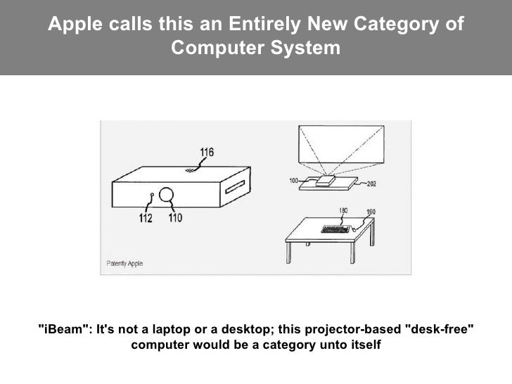 """Apple calls this an Entirely New Category of Computer System """"iBeam"""": It's not a laptop or a desktop; this proje..."""