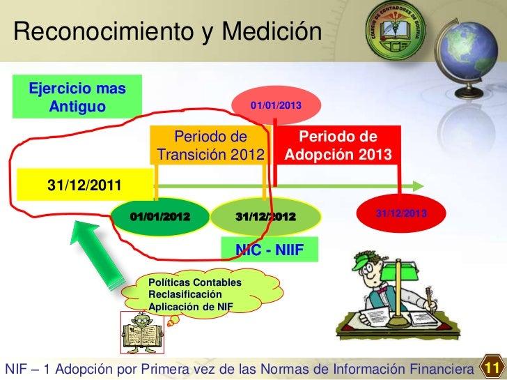 Reconocimiento y Medición   Ejercicio mas      Antiguo                               01/01/2013                         Pe...