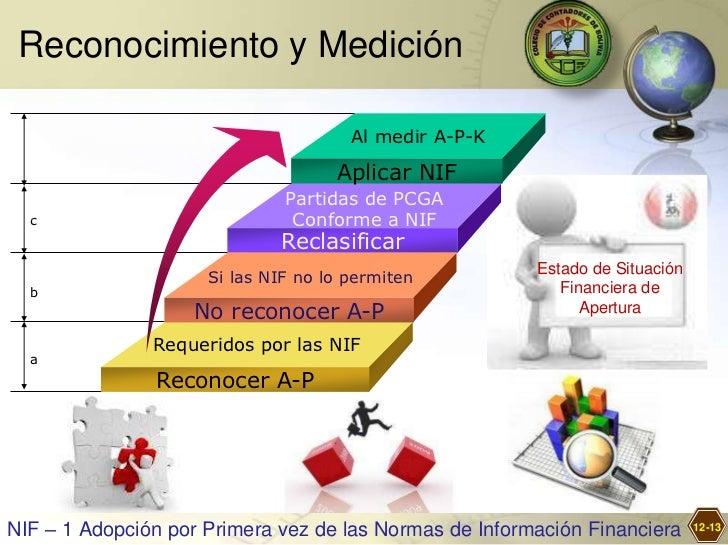 Reconocimiento y Medición                                      Al medir A-P-K                                    Aplicar N...
