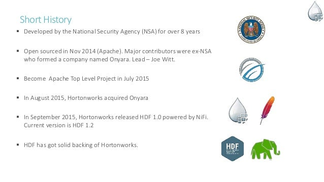 ShortHistory  Developed by the National Security Agency (NSA) for over 8 years  Open sourced in Nov 2014 (Apache). Major...