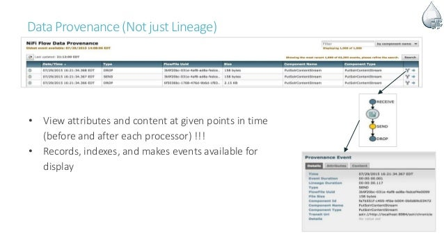 DataProvenance(Not justLineage) • View attributes and content at given points in time (before and after each processor) !!...
