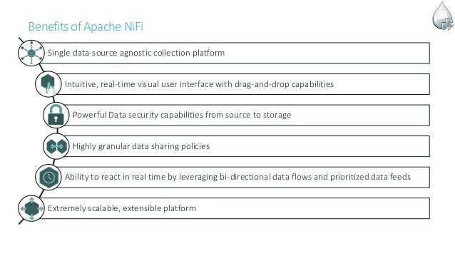 BenefitsofApacheNiFi Single data-source agnostic collection platform Intuitive, real-time visual user interface with drag-...