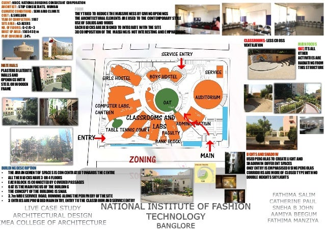 Nift banglore for National homes corporation floor plans