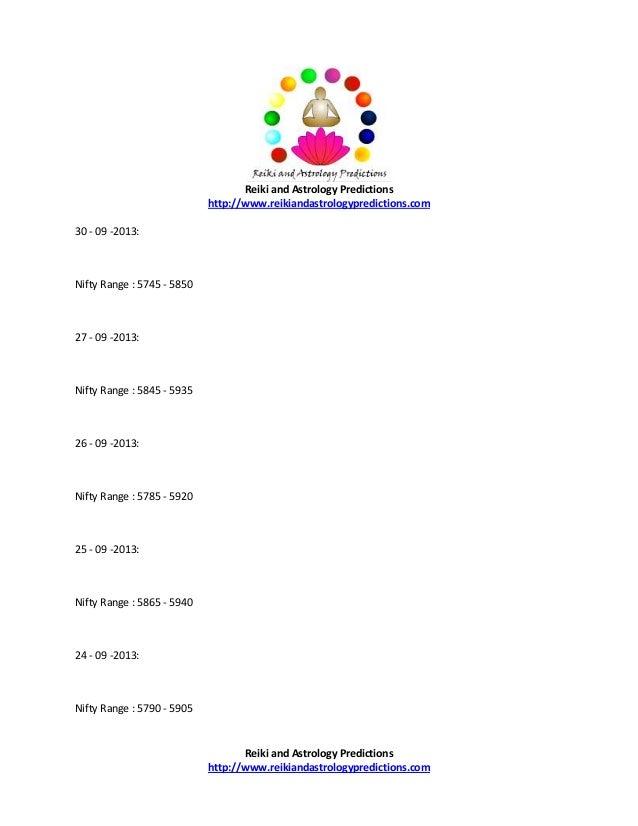 Reiki and Astrology Predictions http://www.reikiandastrologypredictions.com 30 - 09 -2013:  Nifty Range : 5745 - 5850  27 ...