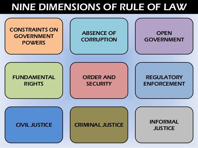 Nigeria-and-the-rule-of-law