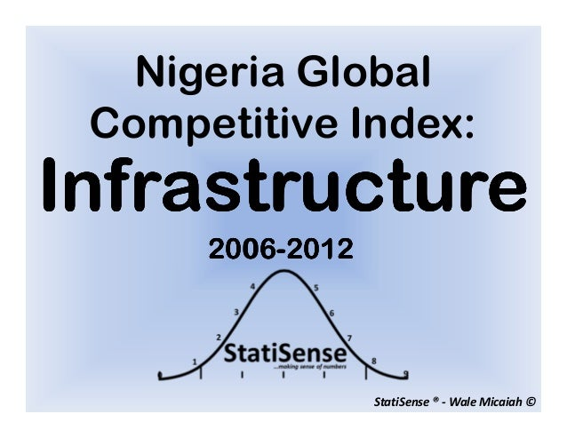 Nigeria Global Competitive Index:Infrastructure      2006-      2006-2012                  StatiSense ® - Wale Micaiah ©