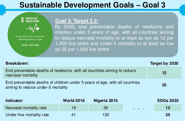 Sustainable Development Goals – Goal 3 Breakdown: Target by 2030 End preventable deaths of newborns, with all countries ai...