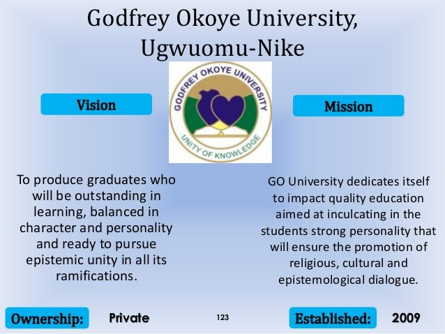 Vision Mission Ownership: Established:123 To produce graduates who will be outstanding in learning, balanced in character ...