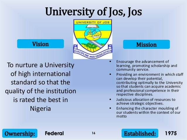 Vision Mission Ownership: Established:16 To nurture a University of high international standard so that the quality of the...