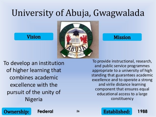 Vision Mission Ownership: Established:26 To develop an institution of higher learning that combines academic excellence wi...
