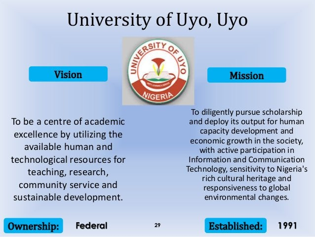 Vision Mission Ownership: Established:29 To be a centre of academic excellence by utilizing the available human and techno...