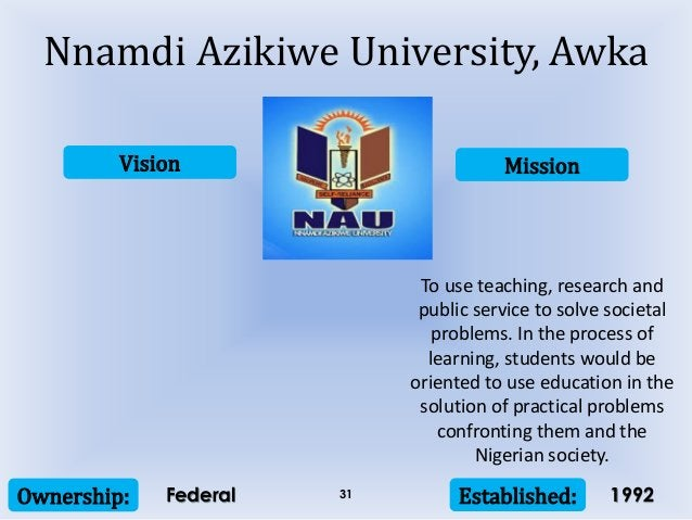 Vision Mission Ownership: Established:31 To use teaching, research and public service to solve societal problems. In the p...