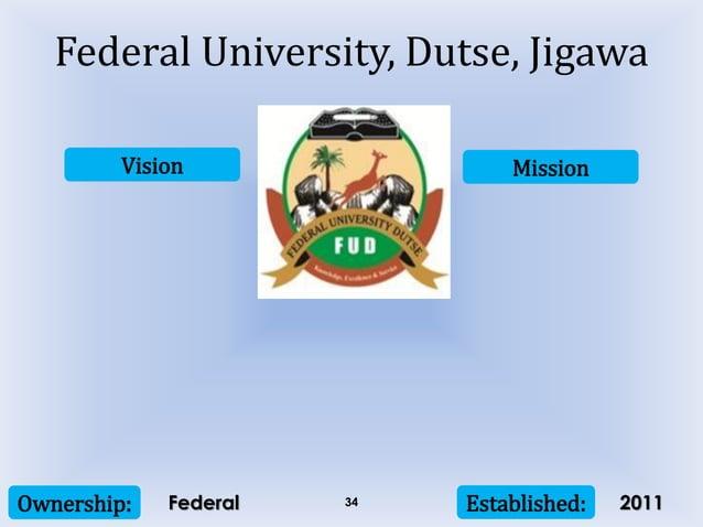 Vision Mission Ownership: Established:34 Federal University, Dutse, Jigawa Federal 2011