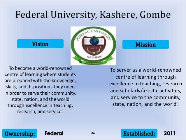 Vision Mission Ownership: Established:36 To become a world-renowned centre of learning where students are prepared with th...