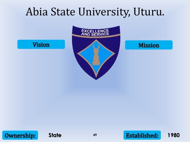 Vision Mission Ownership: Established:49 Abia State University, Uturu. State 1980