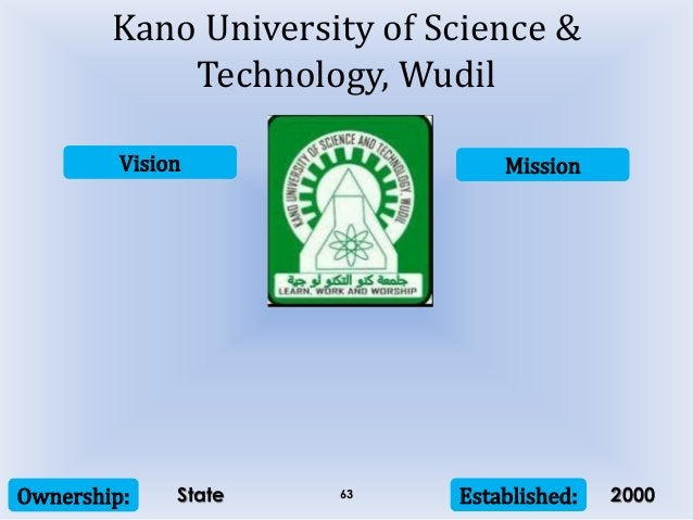 Vision Mission Ownership: Established:63 Kano University of Science & Technology, Wudil State 2000