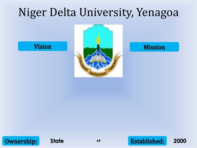 Vision Mission Ownership: Established:64 Niger Delta University, Yenagoa State 2000