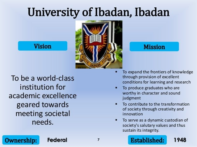 Vision Mission Ownership: Established:7 To be a world-class institution for academic excellence geared towards meeting soc...