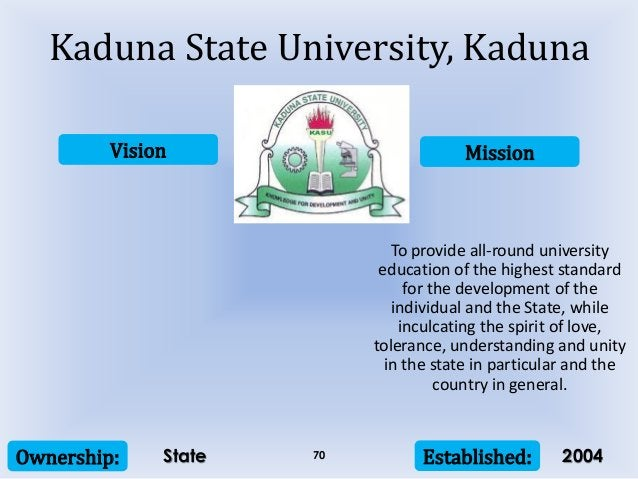 Vision Mission Ownership: Established:70 To provide all-round university education of the highest standard for the develop...