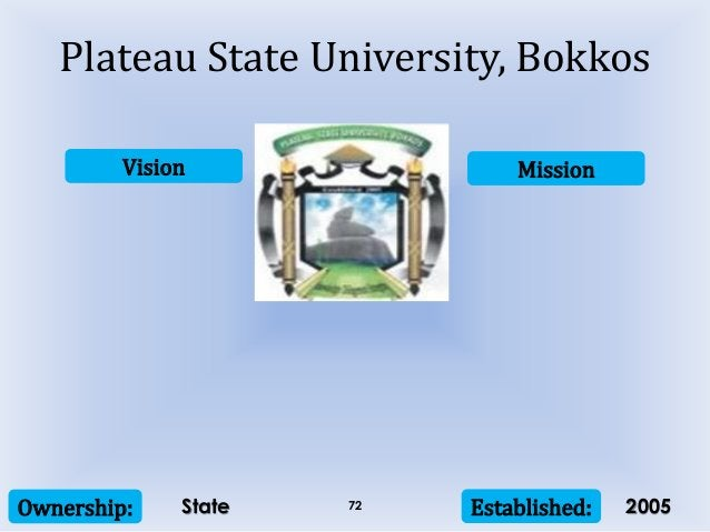 Vision Mission Ownership: Established:72 Plateau State University, Bokkos State 2005