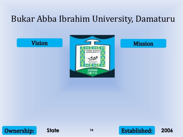 Vision Mission Ownership: Established:74 Bukar Abba Ibrahim University, Damaturu State 2006