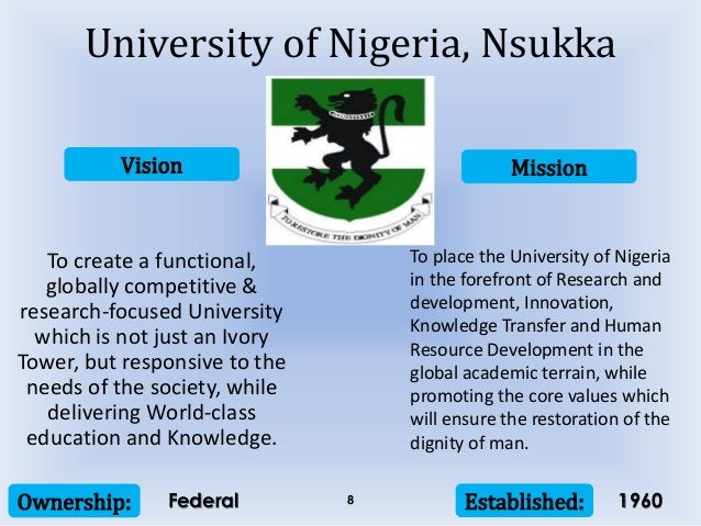 Vision Mission Ownership: Established:8 To create a functional, globally competitive & research-focused University which i...